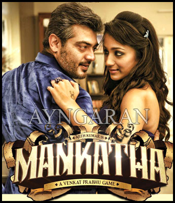 Mankatha wins accolades
